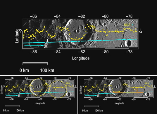 Topographic profile from MESSENGER's second flyby of Mercury