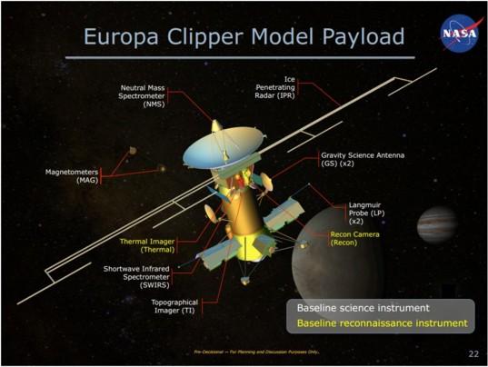 Europa Clipper concept