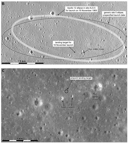 Apollo 12 backup and actual landing sites