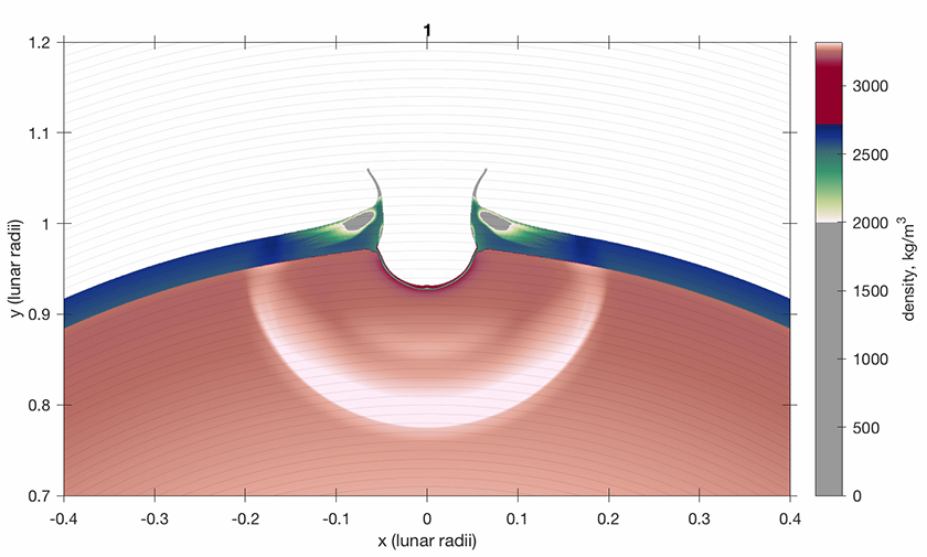 Model of the Orientale impact by Brandon Johnson, visualization by James Tuttle Keane