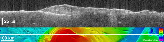 MARSIS radargram over Mars' south pole