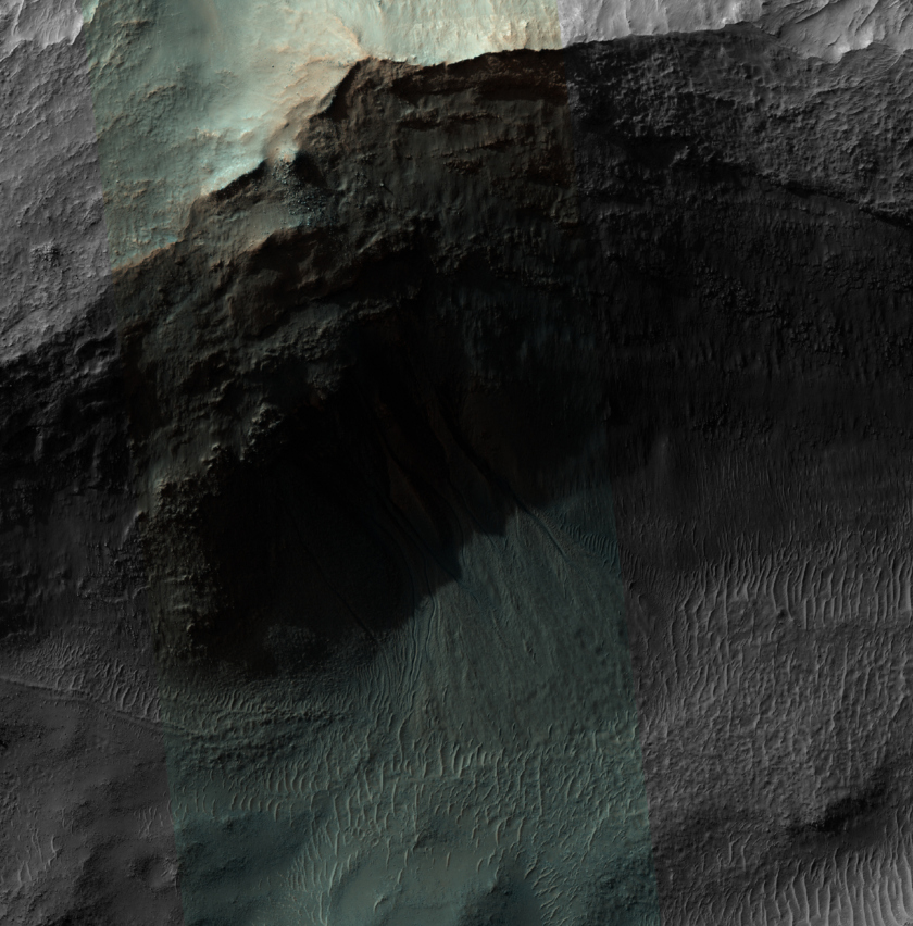 Hidden Gullies