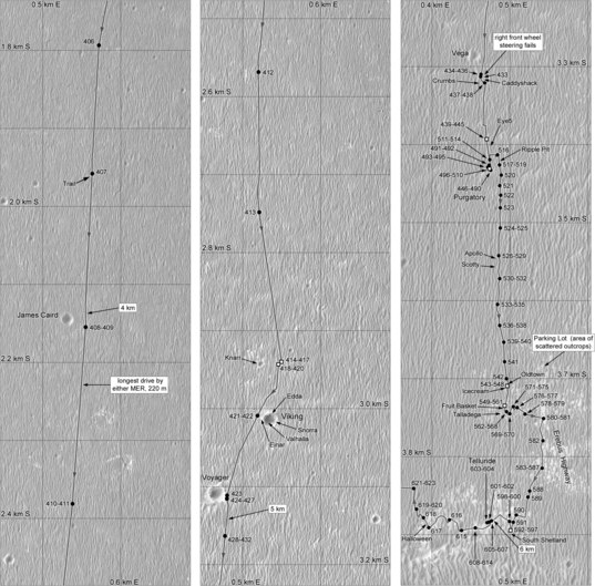 Phil Stooke's Opportunity route map: sols 406-623 (Viking, Voyager, Vega craters, and Purgatory)