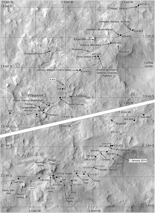Phil Stooke's Curiosity Route Map: through Dingo Gap (sols 423-544)