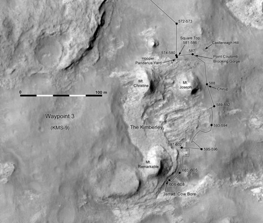Phil Stooke's Curiosity Route Map: progress at the Kimberley (sols 572-608)