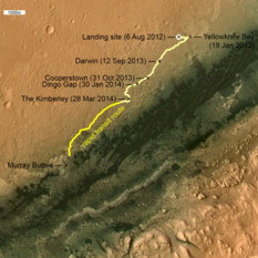 Curiosity route map: Wide view (updated to sol 644)