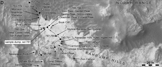 Phil Stooke's Curiosity route map: Pahrump Hills walkabout 1 (sols 751-802)