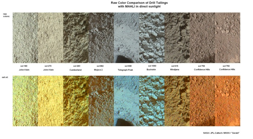The varying colors of Curiosity's drill holes