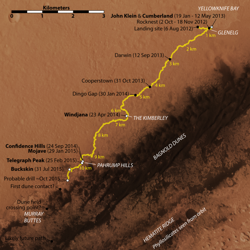 Curiosity route map: Wide view (updated to sol 1107)