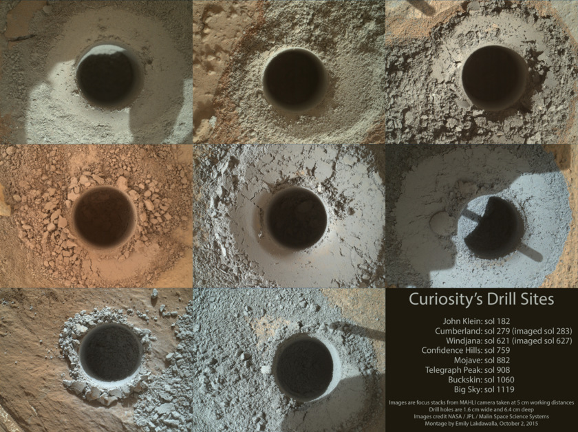 Eight Curiosity drill sites on Mars