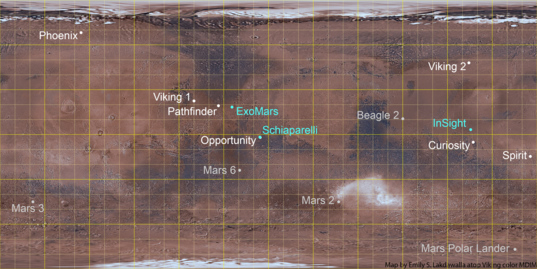 Map of all Mars landing sites, failed and successful
