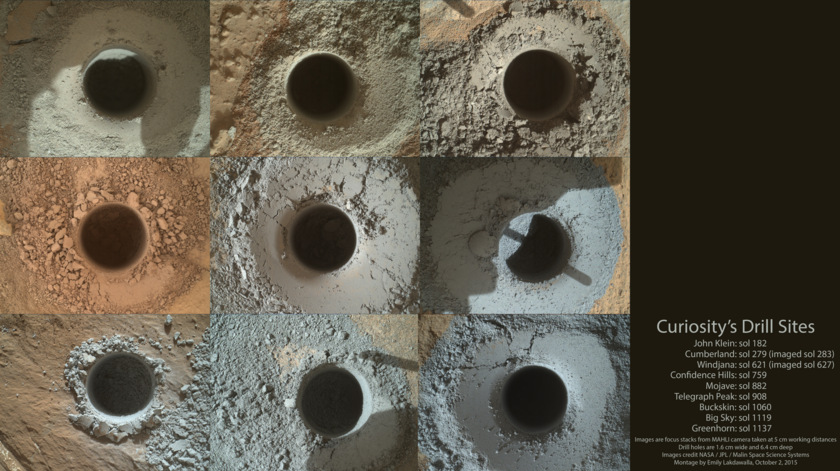 Nine Curiosity drill holes on Mars