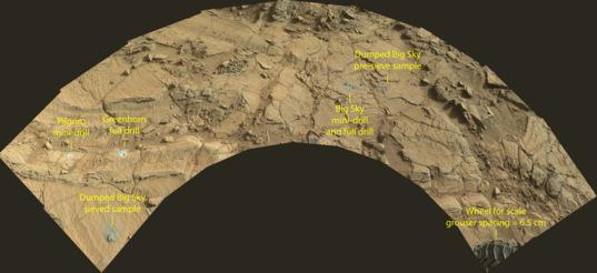 Big Sky and Greenhorn drill sites, Stimson unit, Curiosity sol 1142