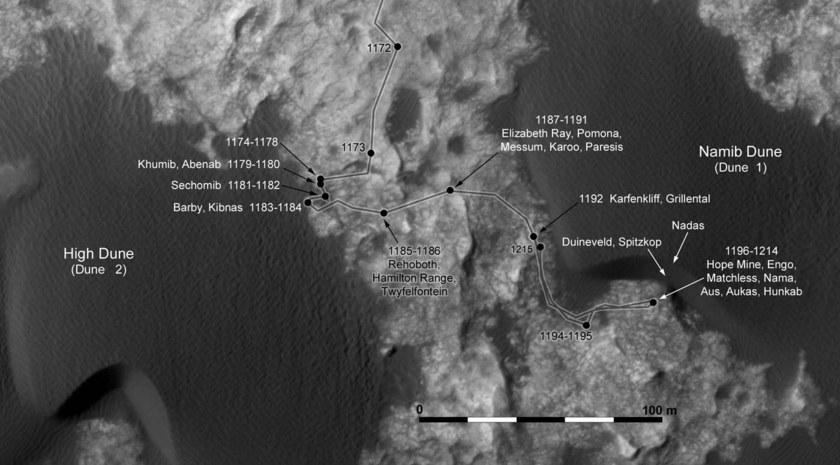 Phil Stooke's Curiosity route map: Reconnaissance of Bagnold dunes, sols 1172-1215