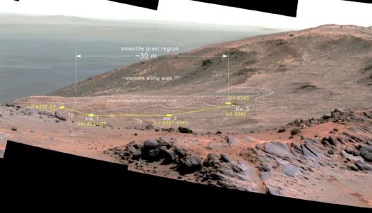 Pancam view, sol 3937