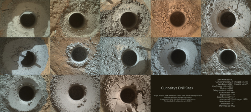 Thirteen Curiosity drill holes on Mars