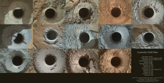 Fourteen Curiosity drill holes on Mars