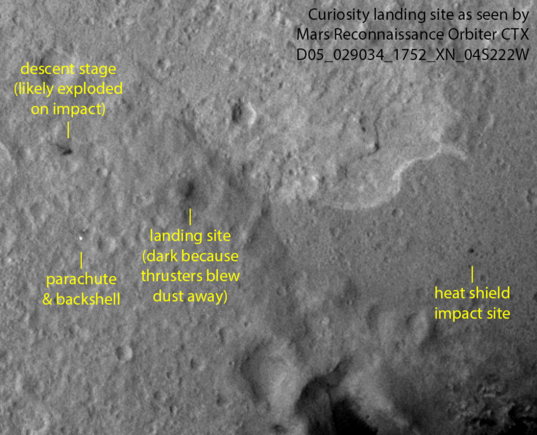 Mars Reconnaissance Orbiter Context Camera image of Curiosity landing site