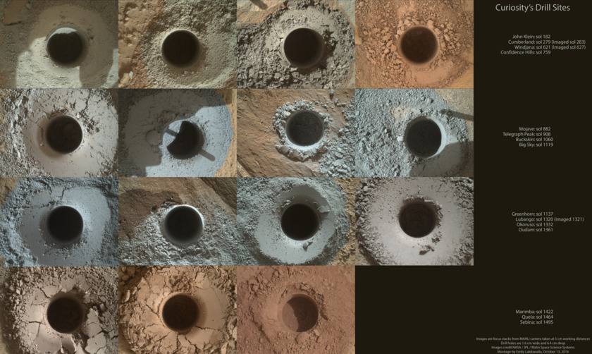 Fifteen Curiosity drill holes on Mars
