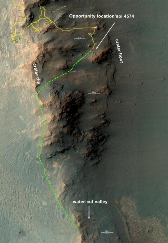 Opportunity's current work area