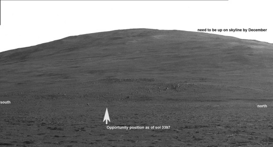Pancam view of Opportunity's location on sol 3397 near Solander Point