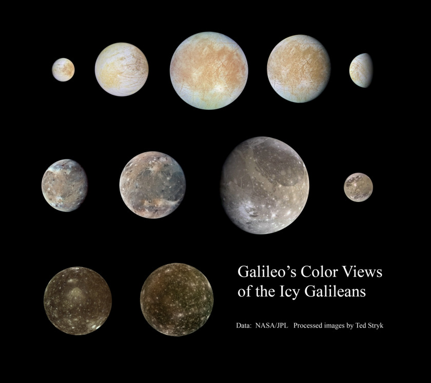 Galileo's color views of the icy satellites