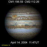 Jupiter in 2004