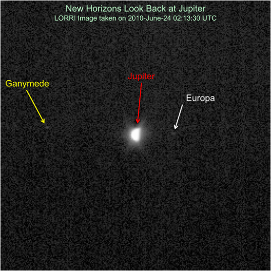 New Horizons looks at Jupiter from more than 16 AU away