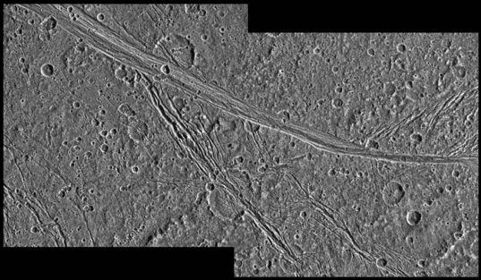 Anshar Sulcus, Ganymede