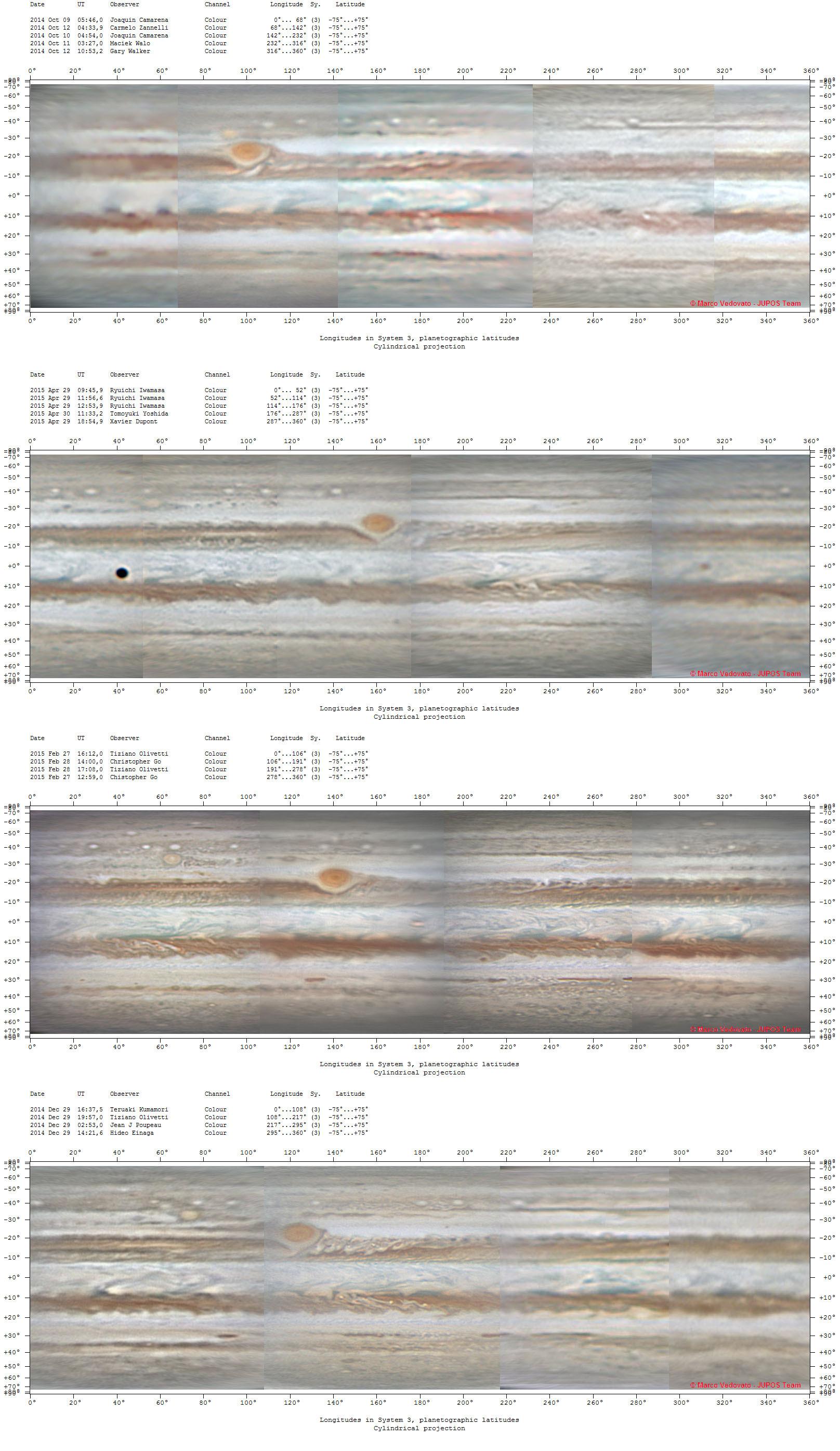 Jupiter s changing weather