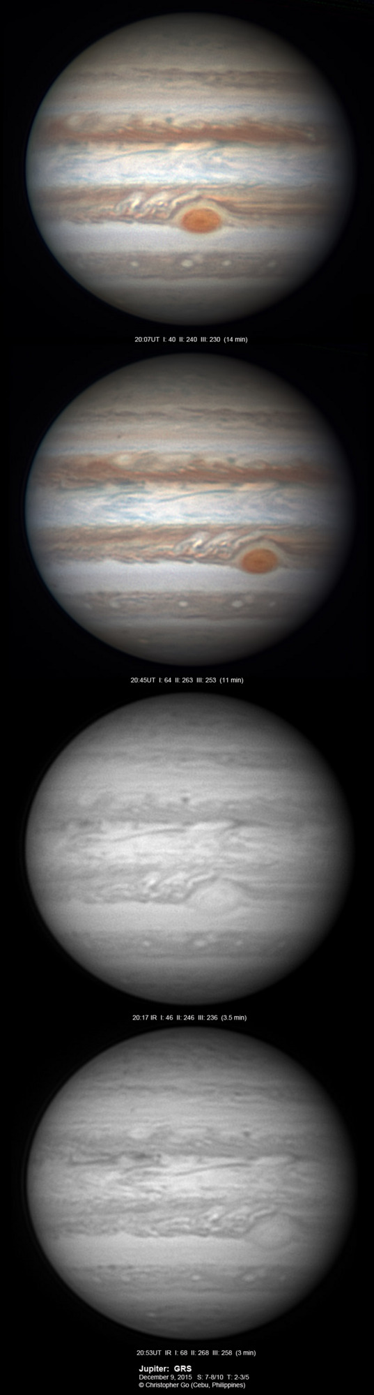In the wake of the Great Red Spot