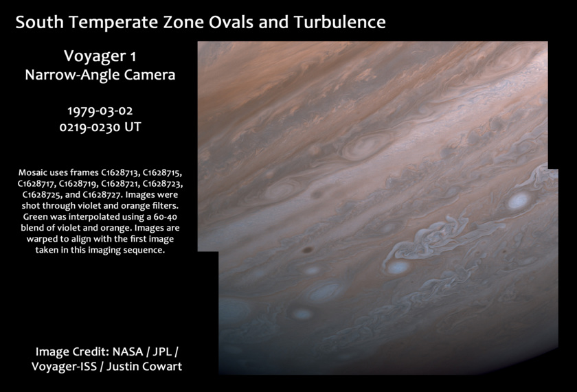 Ovals and turbulence in Jupiter's south temperate zone