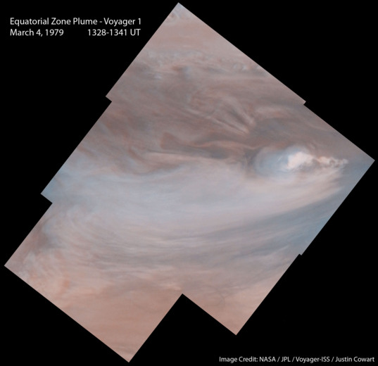 Equatorial zone plume on Jupiter