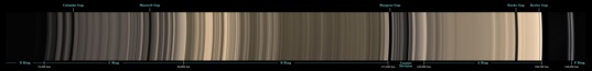 Panoramic scan across Saturn's rings (labeled)