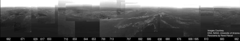 Huygens side-looking panorama