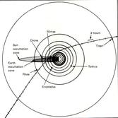 Voyager 1 trajectory through the Saturn system