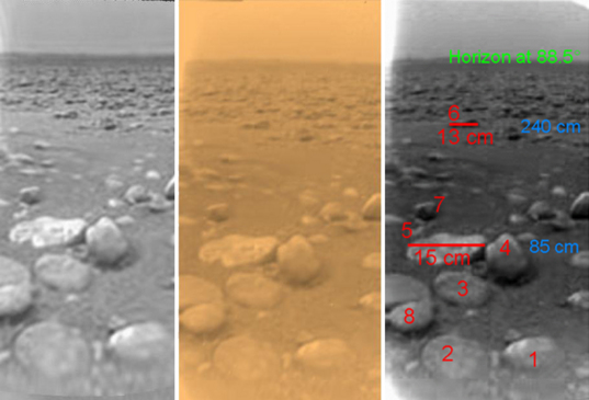 Titan's surface viewed by Huygens after landing