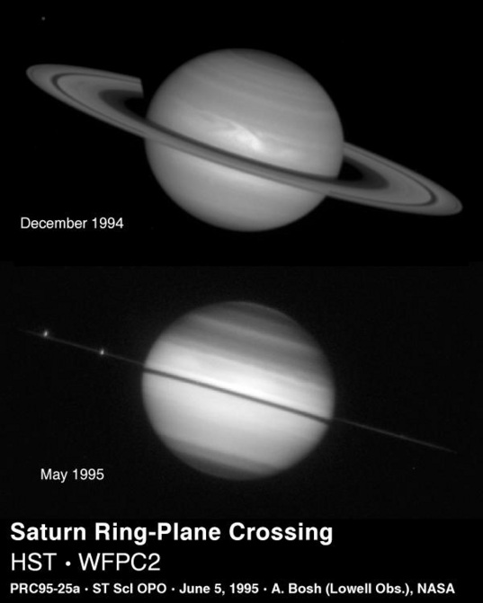 Hubble views Saturn ring plane crossing, 1995