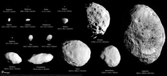 Saturn's small satellites at 100 meters per pixel