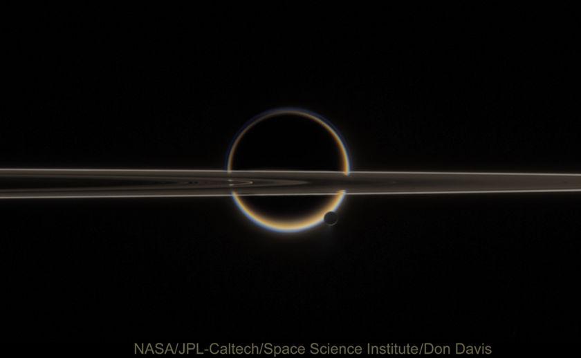 Saturnian Superimposition