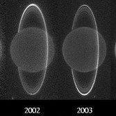 Keck's Changing View of Uranus (2004)