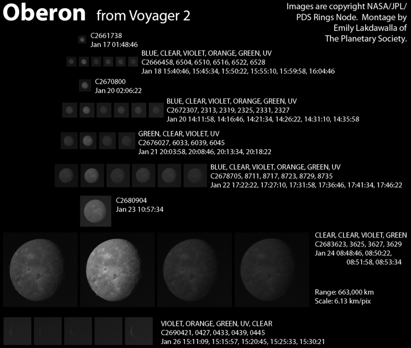 Voyager 2's Oberon image catalog