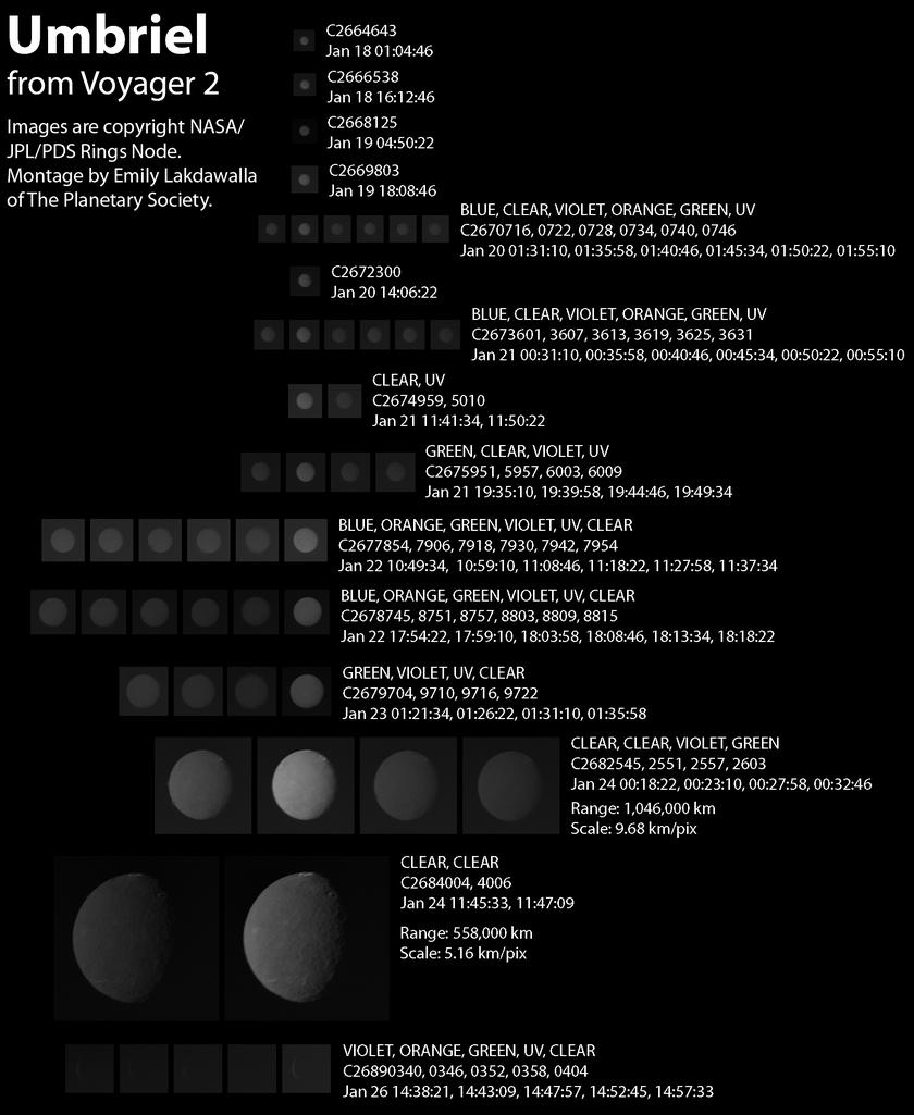 Voyager 2's Umbriel image catalog