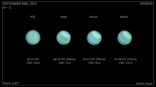 Uranus on September 20, 2015