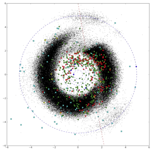 Asteroid and Comet Census from WISE