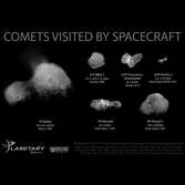 Scale comparison of comets visited by spacecraft as of 2014