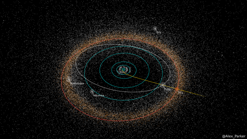 Path of New Horizons compared to Pluto and PT1