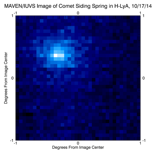 MAVEN view of comet Siding Spring at Mars