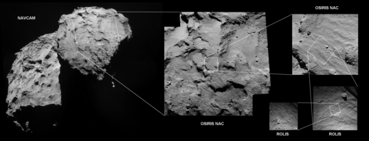 Locating the Philae landing site