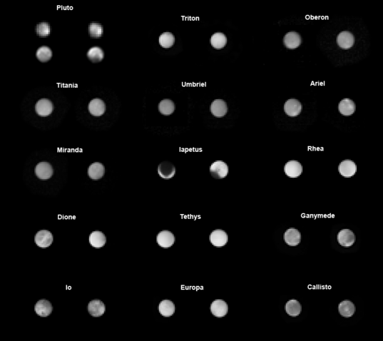 May 2015 images of Pluto compared to other small photos of similar-sized worlds